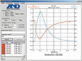 正弦波振动式粘度计 日本 AND SV-10/100系列