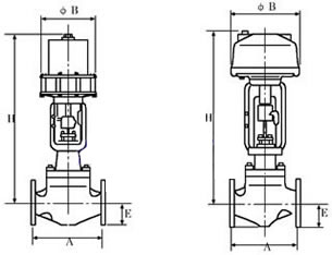 HCN低噪音笼式调节阀